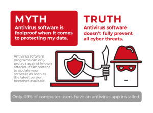 cybersecurity infographic 2 frame 2