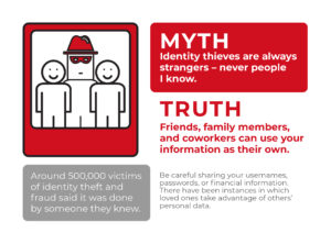 cybersecurity infographic 2 frame 3