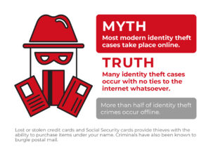 cybersecurity infographic 2 frame 7